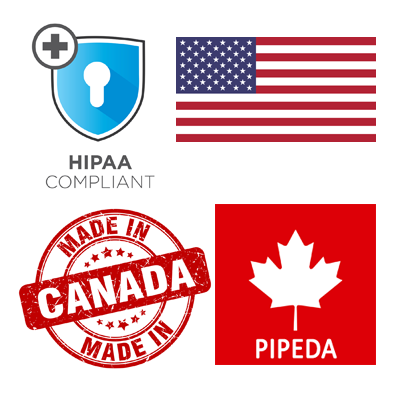 HIPAA vs PIPEDA, Mandatory Protection