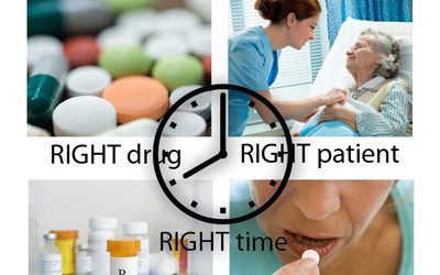 RxPense Technology and the 5 R's of Medication Administration