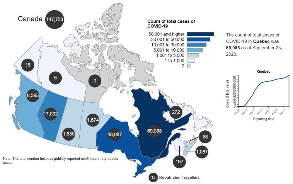 COVID CASES CANADA SEPT 2020