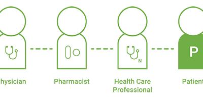 Le respect des médicaments est tout aussi important que les soins préventifs