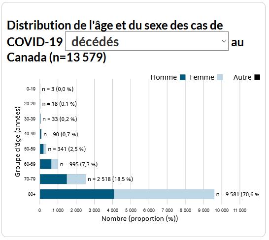 covid-19-decedes