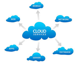 Your Life Is In the Cloud