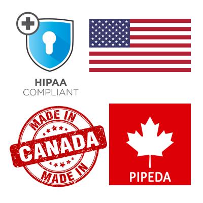 HIPAA vs PIPEDA, Mandatory Protection