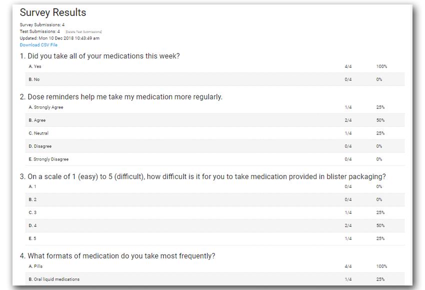 rxpense survey results