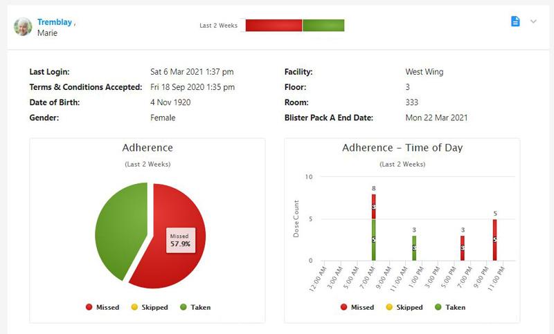 RxPense Portal Medication Adherence