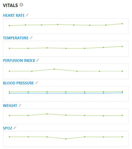 vitals-monitoring